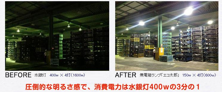 水銀灯と無電極ランプの比較