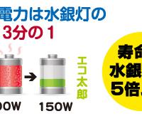 消費電力は水銀灯の3分の1。寿命は水銀灯の5倍以上