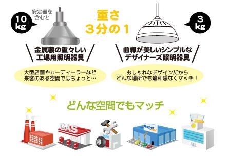 デザイナーズ照明の無電極ランプ【エコ太郎】