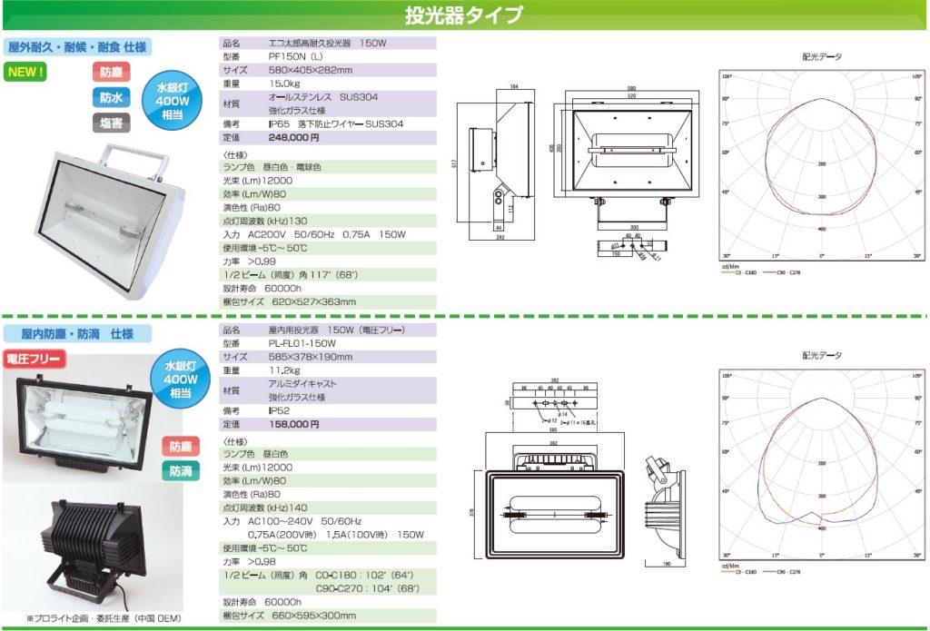 無電極ランプ投光器シリーズ仕様